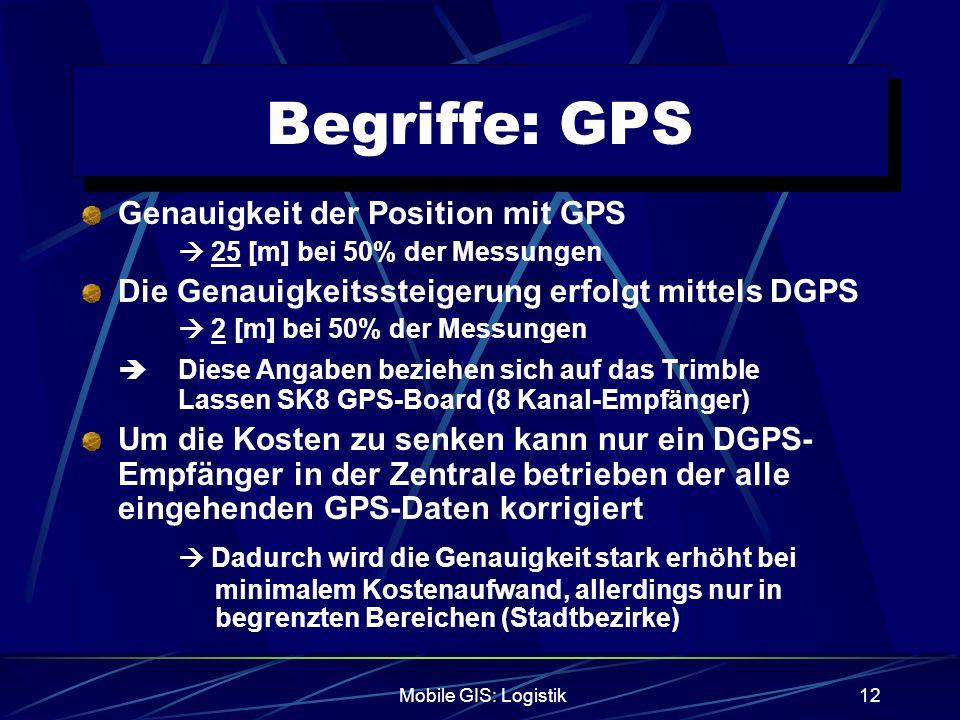 Begriffe: GPS Genauigkeit der Position mit GPS.  25 [m] bei 50% der Messungen. Die Genauigkeitssteigerung erfolgt mittels DGPS.